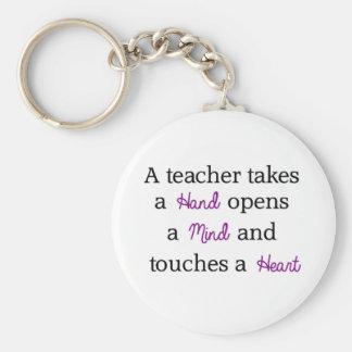 Presente original das citações do professor chaveiro