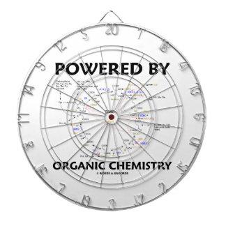 Psto pela química orgânica (ciclo de Krebs) Jogo De Dardos