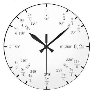 Pulso de disparo da matemática do Trig Relógios De Paredes