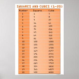 Quadrados perfeitos e cubos perfeitos 1-20 poster