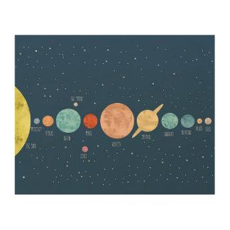 Quadro De Madeira Sistema solar