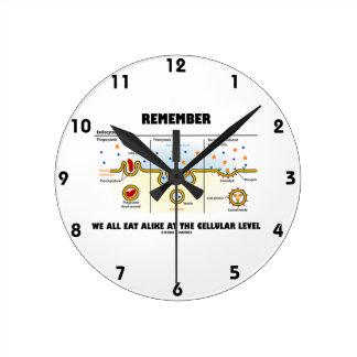 Recorde-nos tudo comer igualmente a nível celular relógios para paredes
