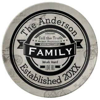 Regras da família da porcelana estabelecidas data prato de porcelana