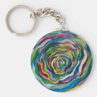 Roda de cores chaveiro