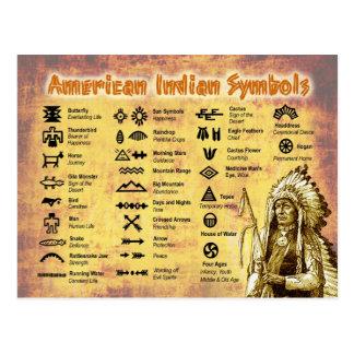 Símbolos do indiano do nativo americano cartão postal