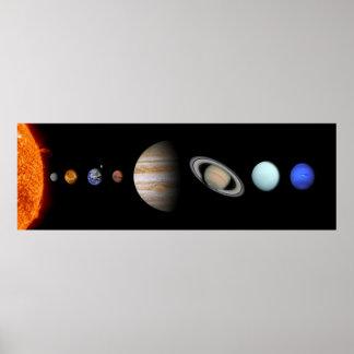 Sistema solar ao poster do estilo do panorama