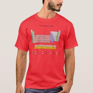T-shirt Mesa periódica