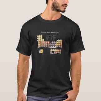 T-shirt Mesa periódica nova de estilos da cerveja