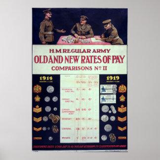 Taxas de pagamento velhas e novas WWI Poster