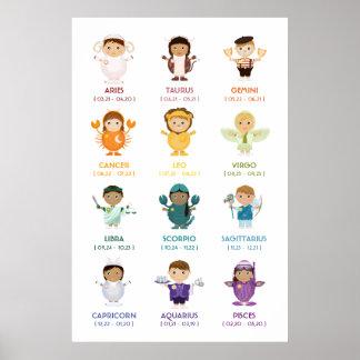 TBA: Carta da parede do zodíaco/horóscopo Poster