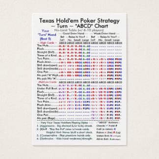 """Texas guardara-os cartas da estratégia """"ABCD"""" do Cartão De Visitas"""
