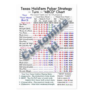 """Texas guardara-os cartas da estratégia """"ABCD"""" do Cartão De Visita Grande"""