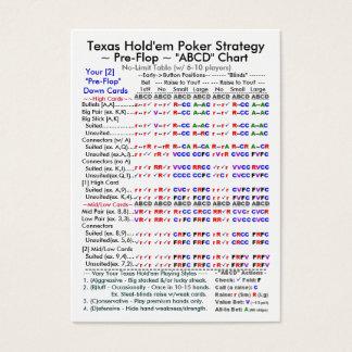 """Texas guardara-os que a estratégia """"ABCD"""" do Cartão De Visitas"""