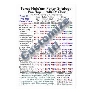 """Texas guardara-os que a estratégia """"ABCD"""" do póque Modelo Cartoes De Visita"""