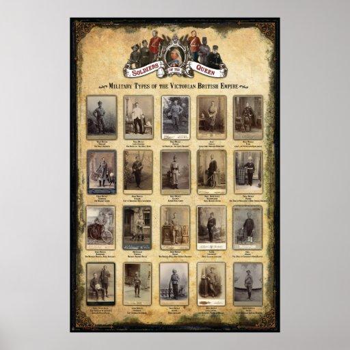 Tipos militares do Império Britânico do Victorian Poster