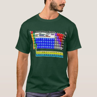 Tshirt Mesa de elementos periódica