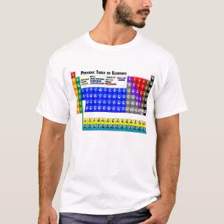 Tshirts Mesa de elementos periódica