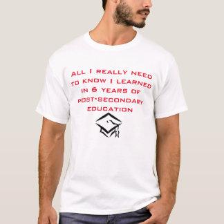 Tudo que eu preciso realmente de saber… o grau de t-shirts