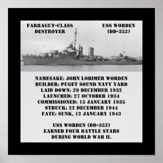USS Worden DD-352 Posters
