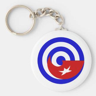 Versões da bandeira de Cuba Chaveiro