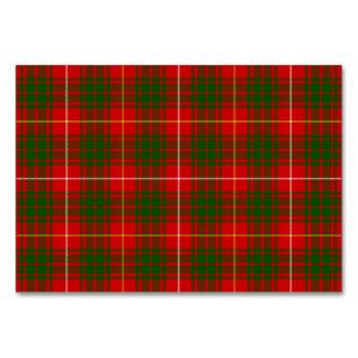 Xadrez verde vermelha do tartan do clã de Bruce Cartão